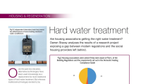 Housing Associations: Are they getting hard water treatment right?